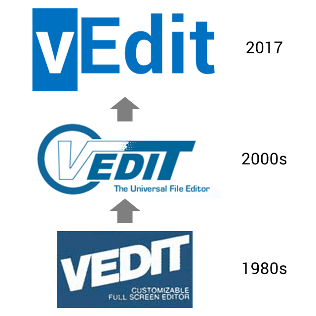 vEdit logo history